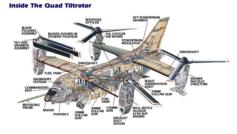 quad_tiltrotor.jpg